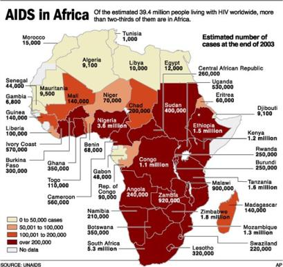 aids-graphic